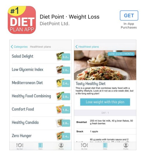 Calorie Counter & Diet Tracker by MyFitness Pal (Version 3)